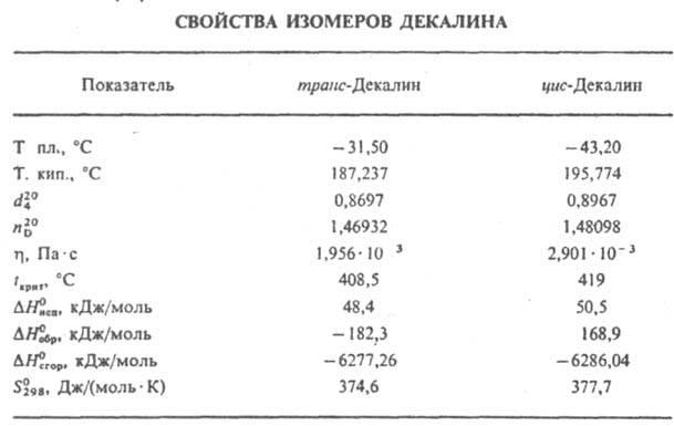 Химическая энциклопедия Советская энциклопедия 001_020-73.jpg