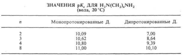 Химическая энциклопедия Советская энциклопедия 041_060-3.jpg