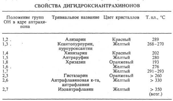 Химическая энциклопедия Советская энциклопедия 061_080-37.jpg