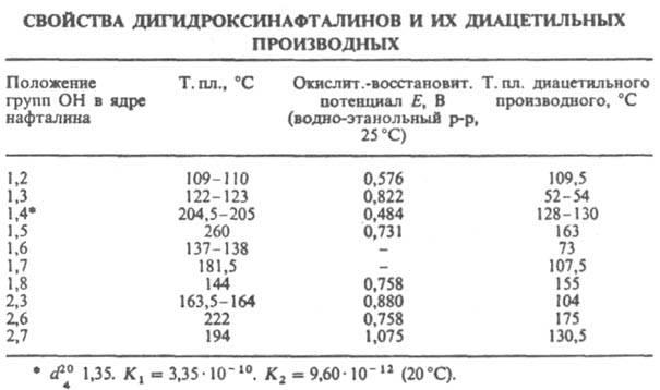 Химическая энциклопедия Советская энциклопедия 061_080-42.jpg