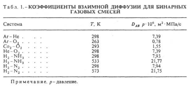 Химическая энциклопедия Советская энциклопедия 081_100-79.jpg