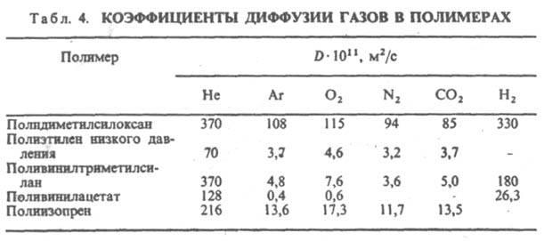 Химическая энциклопедия Советская энциклопедия 081_100-84.jpg