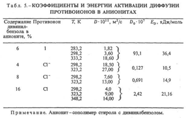 Химическая энциклопедия Советская энциклопедия 081_100-85.jpg