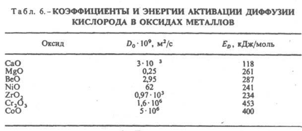 Химическая энциклопедия Советская энциклопедия 081_100-86.jpg