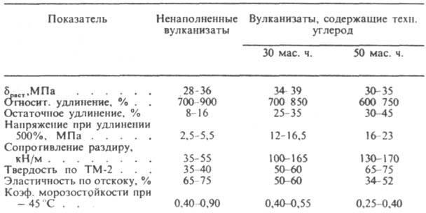 Химическая энциклопедия Советская энциклопедия 1-48.jpg