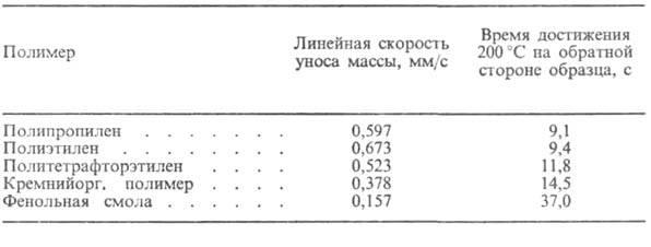 Химическая энциклопедия Советская энциклопедия 1001-10.jpg
