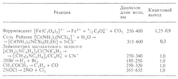 Химическая энциклопедия Советская энциклопедия 1014-13.jpg