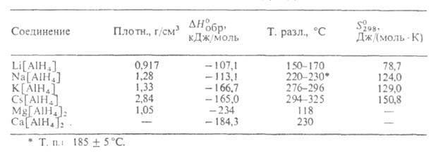 Химическая энциклопедия Советская энциклопедия 1022-68.jpg