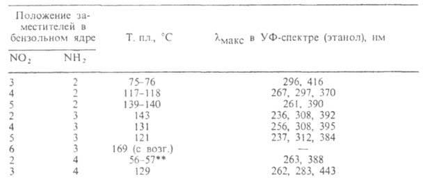 Химическая энциклопедия Советская энциклопедия 1026-75.jpg