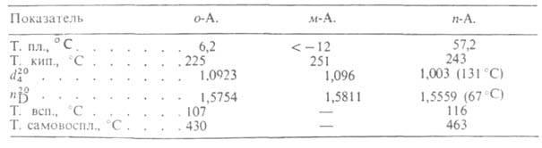 Химическая энциклопедия Советская энциклопедия 1031-14.jpg