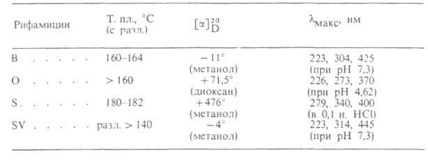 Химическая энциклопедия Советская энциклопедия 1031-8.jpg