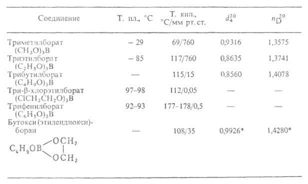 Химическая энциклопедия Советская энциклопедия 1059-2.jpg