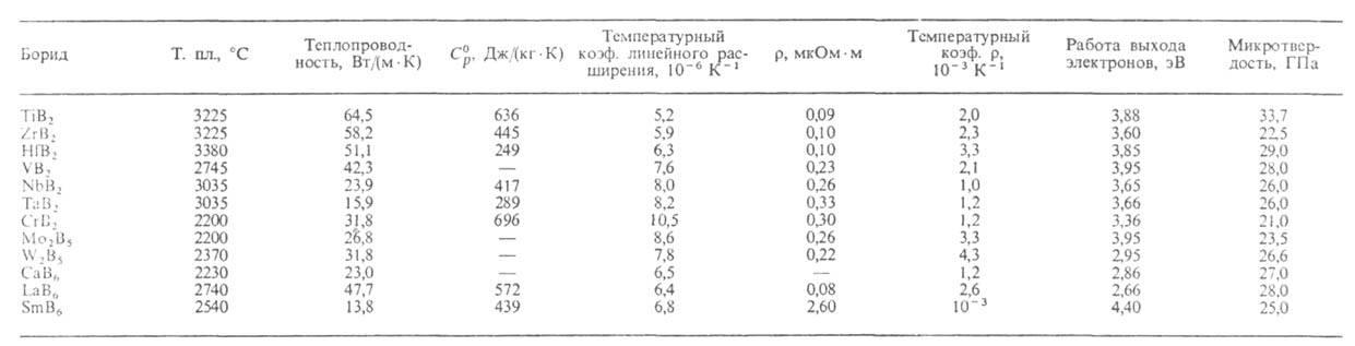 Химическая энциклопедия Советская энциклопедия 1059-3.jpg