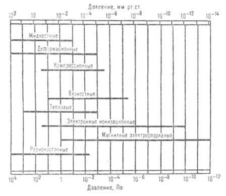 Химическая энциклопедия Советская энциклопедия 1067-1.jpg
