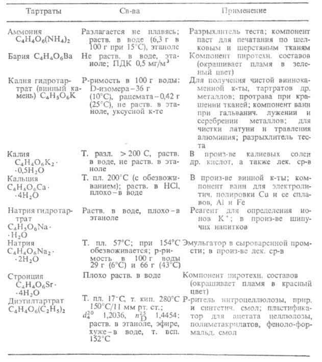 Химическая энциклопедия Советская энциклопедия 1073-27.jpg