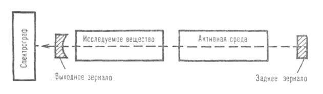 Химическая энциклопедия Советская энциклопедия 1077-14.jpg