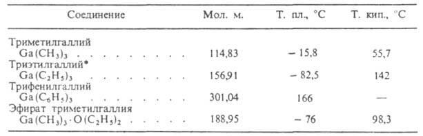 Химическая энциклопедия Советская энциклопедия 1094-14.jpg