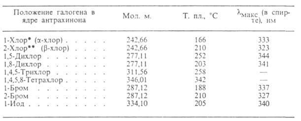 Химическая энциклопедия Советская энциклопедия 1095-20.jpg