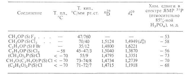 Химическая энциклопедия Советская энциклопедия 1097-1.jpg