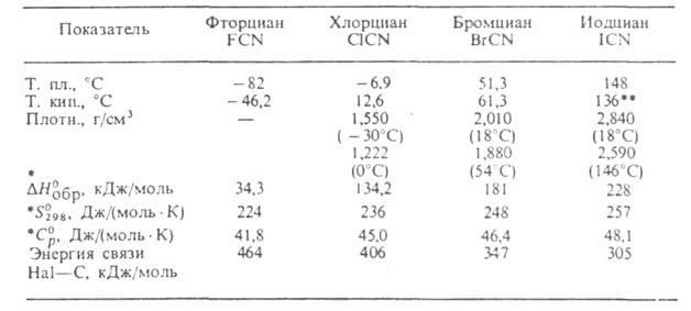 Химическая энциклопедия Советская энциклопедия 1097-66.jpg