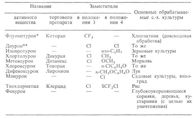 Химическая энциклопедия Советская энциклопедия 1103-31.jpg