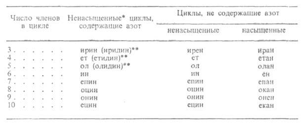 Химическая энциклопедия Советская энциклопедия 1107-2.jpg