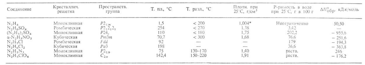 Химическая энциклопедия Советская энциклопедия 1108-1.jpg