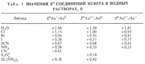 Химическая энциклопедия Советская энциклопедия 161_180-7.jpg