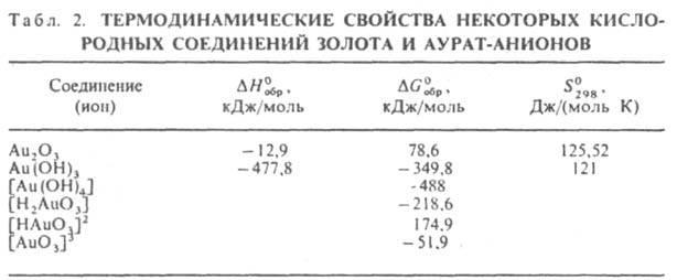 Химическая энциклопедия Советская энциклопедия 161_180-8.jpg