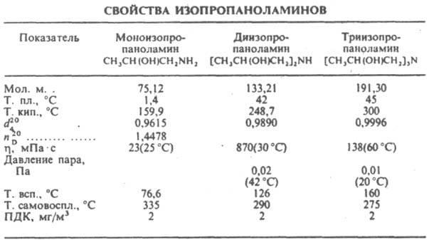Химическая энциклопедия Советская энциклопедия 181_200-52.jpg