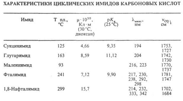 Химическая энциклопедия Советская энциклопедия 201_220-74.jpg