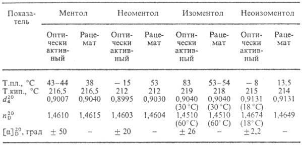 Химическая энциклопедия Советская энциклопедия 3006-6.jpg