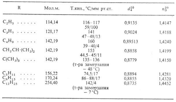 Химическая энциклопедия Советская энциклопедия 3007-29.jpg