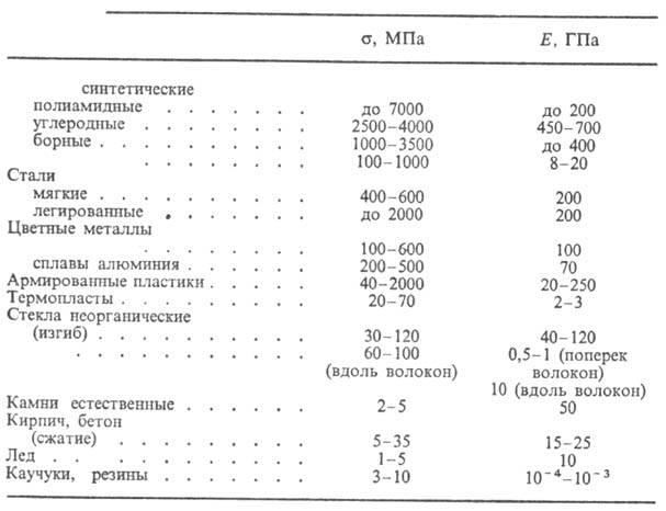 Химическая энциклопедия Советская энциклопедия 3015-16.jpg