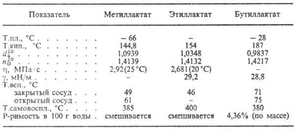 Химическая энциклопедия Советская энциклопедия 3026-6.jpg