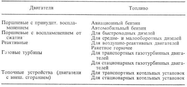 Химическая энциклопедия Советская энциклопедия 3028-11.jpg