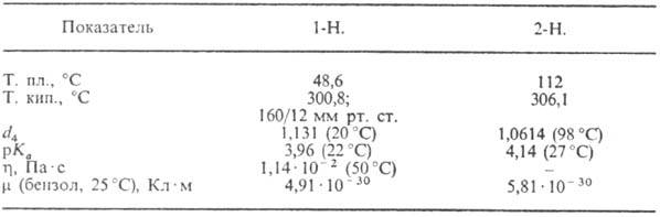Химическая энциклопедия Советская энциклопедия 3039-8.jpg