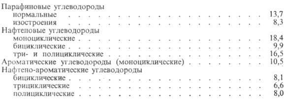 Химическая энциклопедия Советская энциклопедия 3047-3.jpg