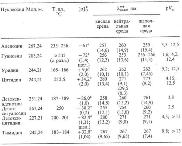Химическая энциклопедия Советская энциклопедия 3059-15.jpg