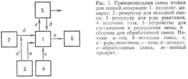 Химическая энциклопедия Советская энциклопедия 3527-27.jpg