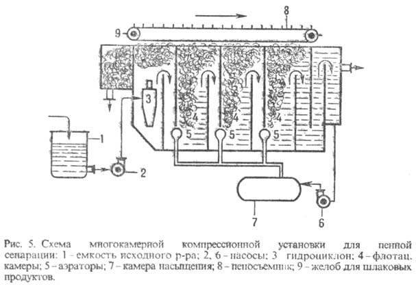 Химическая энциклопедия Советская энциклопедия 3528-3.jpg