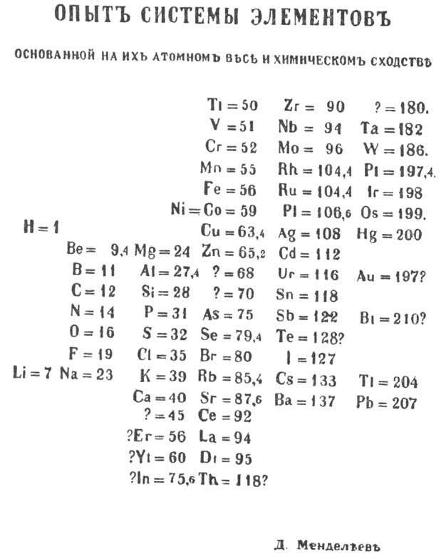 Химическая энциклопедия Советская энциклопедия 3533-13.jpg