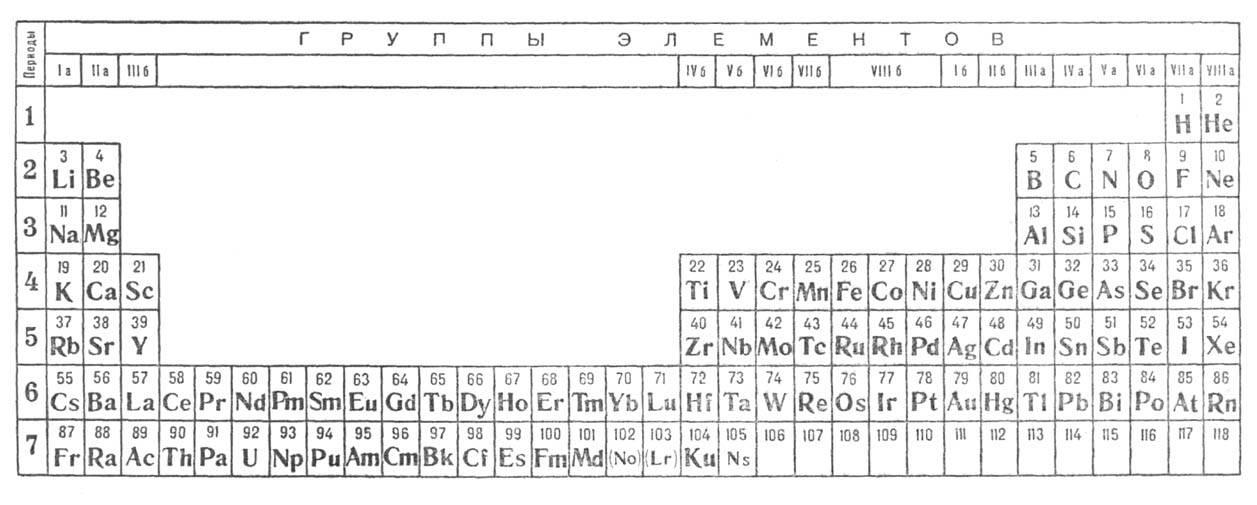 Химическая энциклопедия Советская энциклопедия 3533-14.jpg