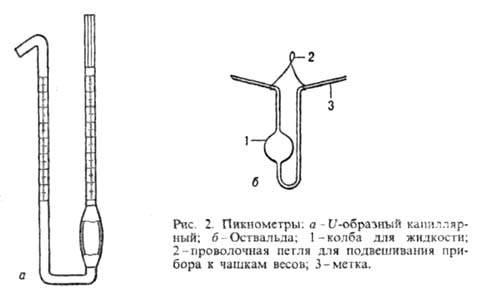 Химическая энциклопедия Советская энциклопедия 3553-37.jpg