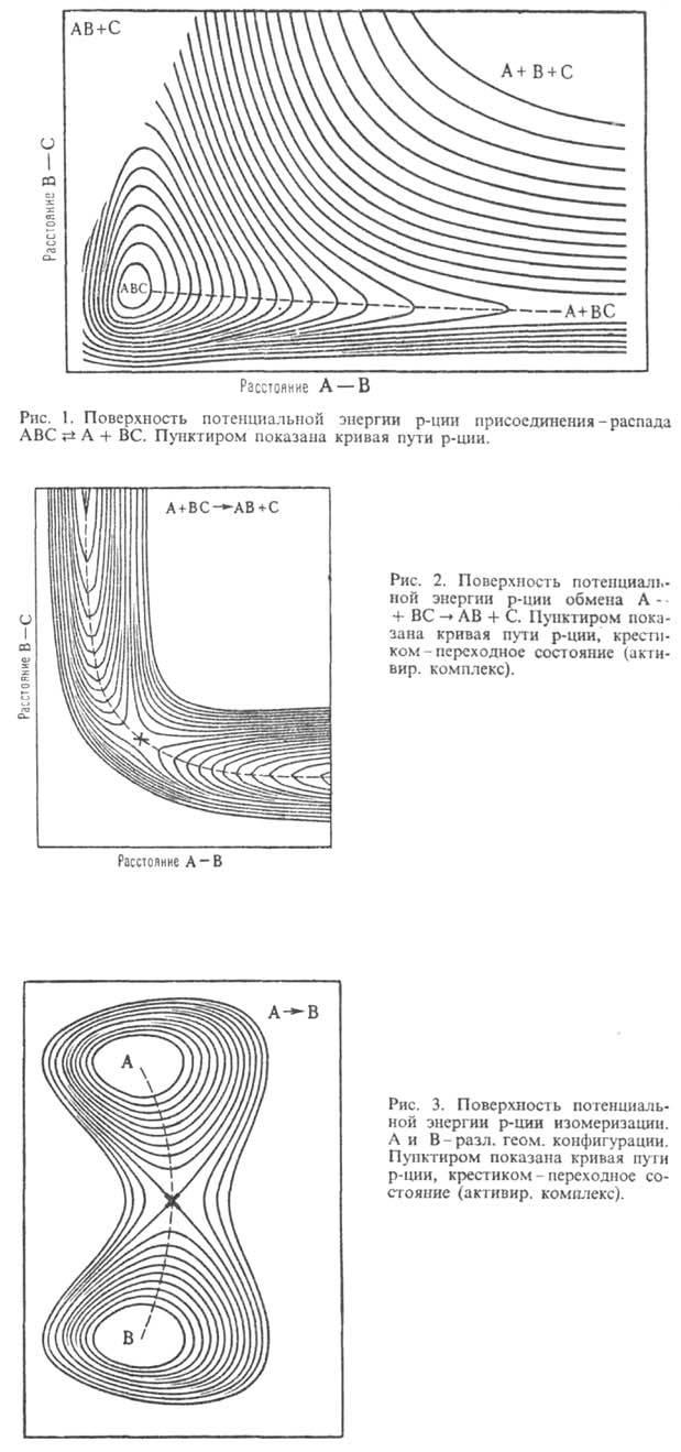 Химическая энциклопедия Советская энциклопедия 3556-19.jpg