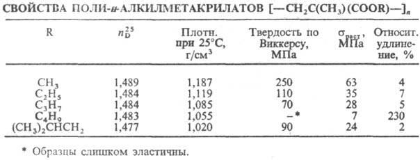 Химическая энциклопедия Советская энциклопедия 4003-1.jpg