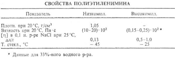 Химическая энциклопедия Советская энциклопедия 4009-2.jpg