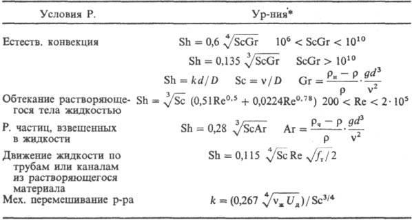 Химическая энциклопедия Советская энциклопедия 4037-1.jpg