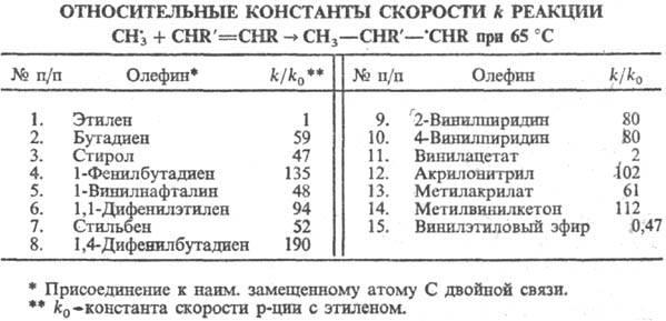Химическая энциклопедия Советская энциклопедия 4043-23.jpg