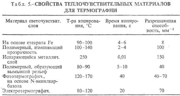 Химическая энциклопедия Советская энциклопедия 4052-14.jpg